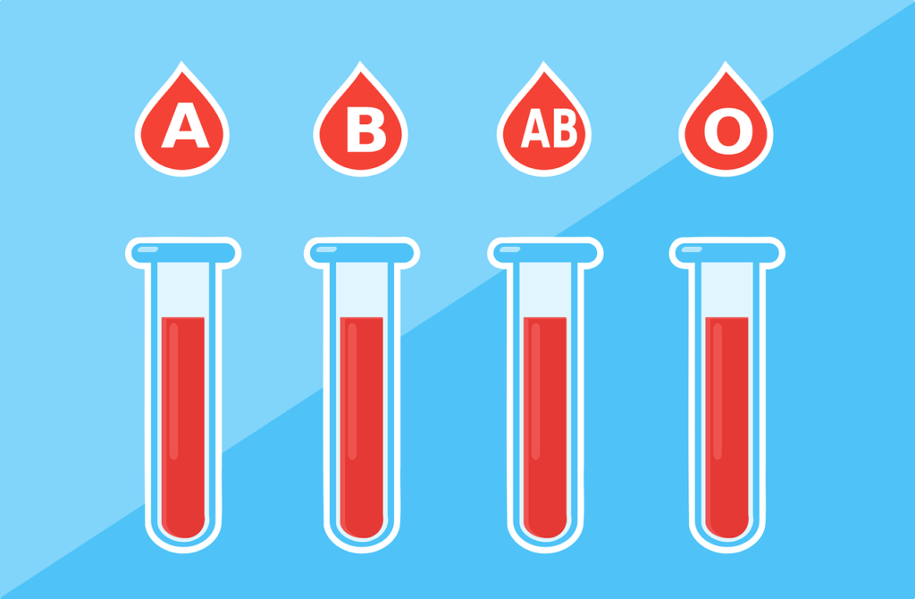 types of blood